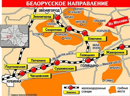 Грибные места, Белорусское направление