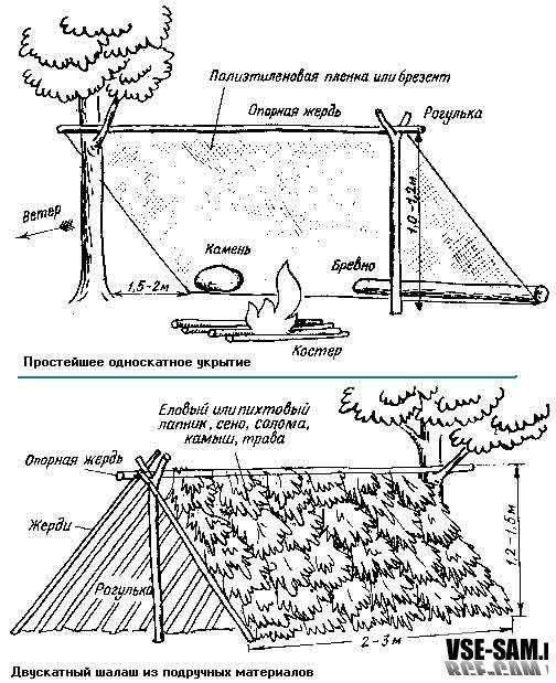 Для ночлега можно соорудить навес или шалаш, в качестве покрытия или подстилки используется еловый лапник, сухой тростник.